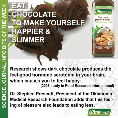 Chcocolate make you slimmer