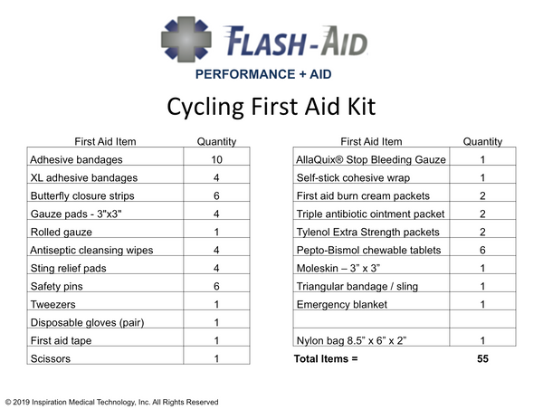 Cycling First Aid Kit - AllaQuix™ - Stop Bleeding Quick Like the Pros!