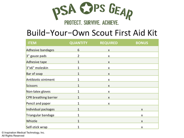 Scout First-Aid Kit - Build-Your-Own Kit Bundle - AllaQuix™ - Stop Bleeding Quick Like the Pros!