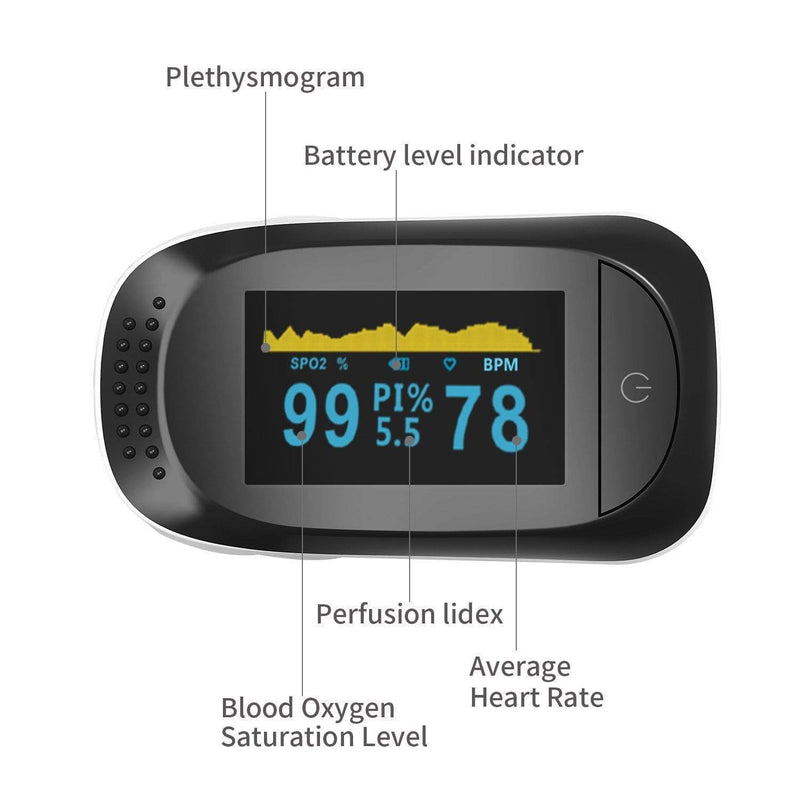 UVClean Health Fingertip Pulse Oximeter & Blood Oxygen Saturation Monitor Best UVC Sanitizer Sterilizer PPE UV-C Kills Germs Viruses Bacteria Mold