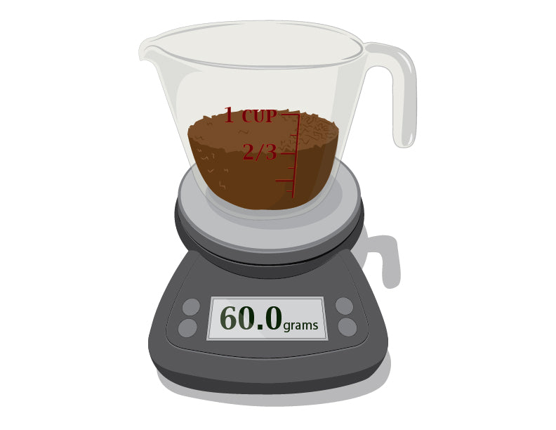 Measuring Coffee Cold Bruer