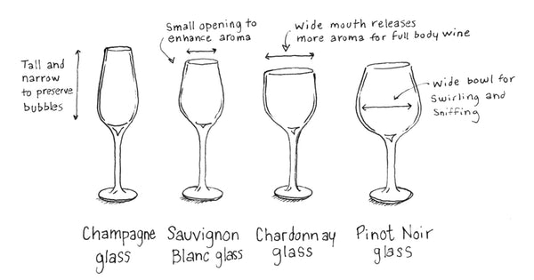 Wine Glass Features