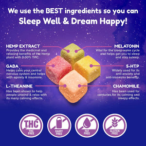 SAMPLE SIZE Vitadreamz Sleep Gummies 40mg CBD