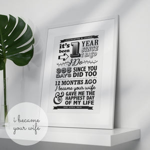 Personalised Paper Anniversary Gift