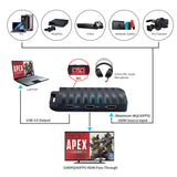 HSV323 4K 30FPS USB3.0 HDMI Game Video Capture Card for PS3 PS4 Xbox Wii U
