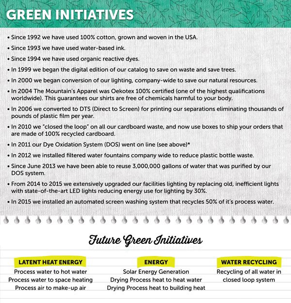 Green Initiatives timeline - The Mountain Wholesale T-Shirts