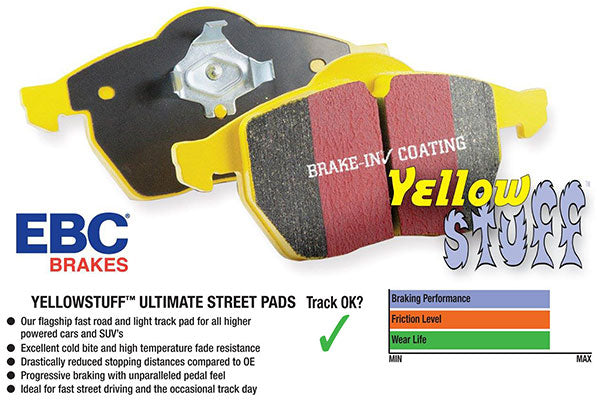 EBC 350Z Yellowstuff Rear Brake Pads for Brembo Calipers  DP41537R - Group-D
