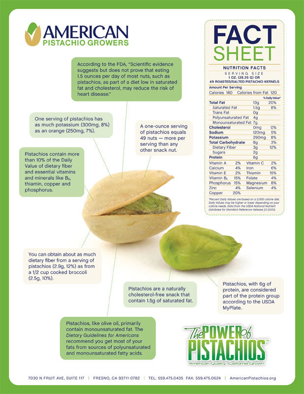 Pistachio Nutrition provided by American Pistachio Growers