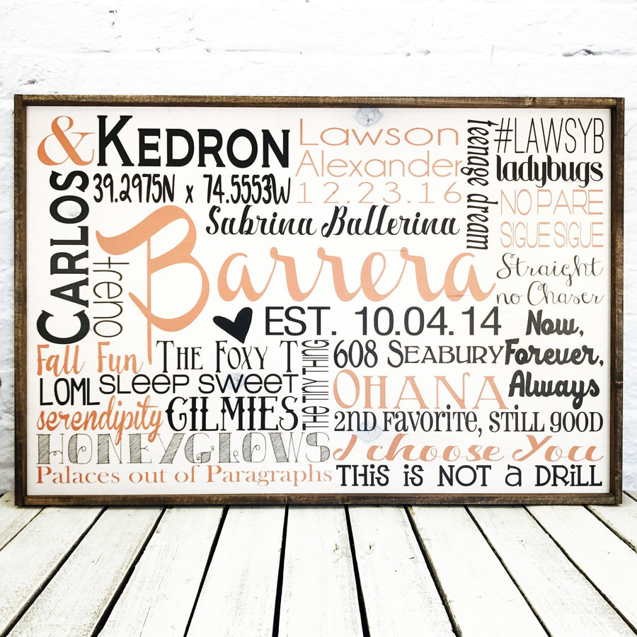 Personalized Family Name Sign Subway Sign Gift on Tin or Wood