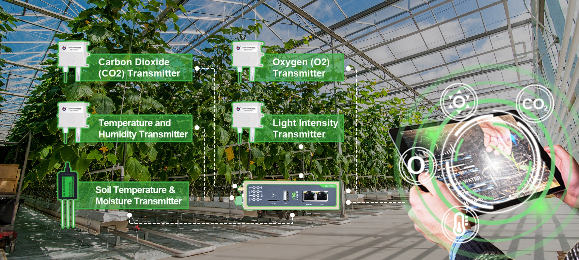 Smart Agriculture Solution