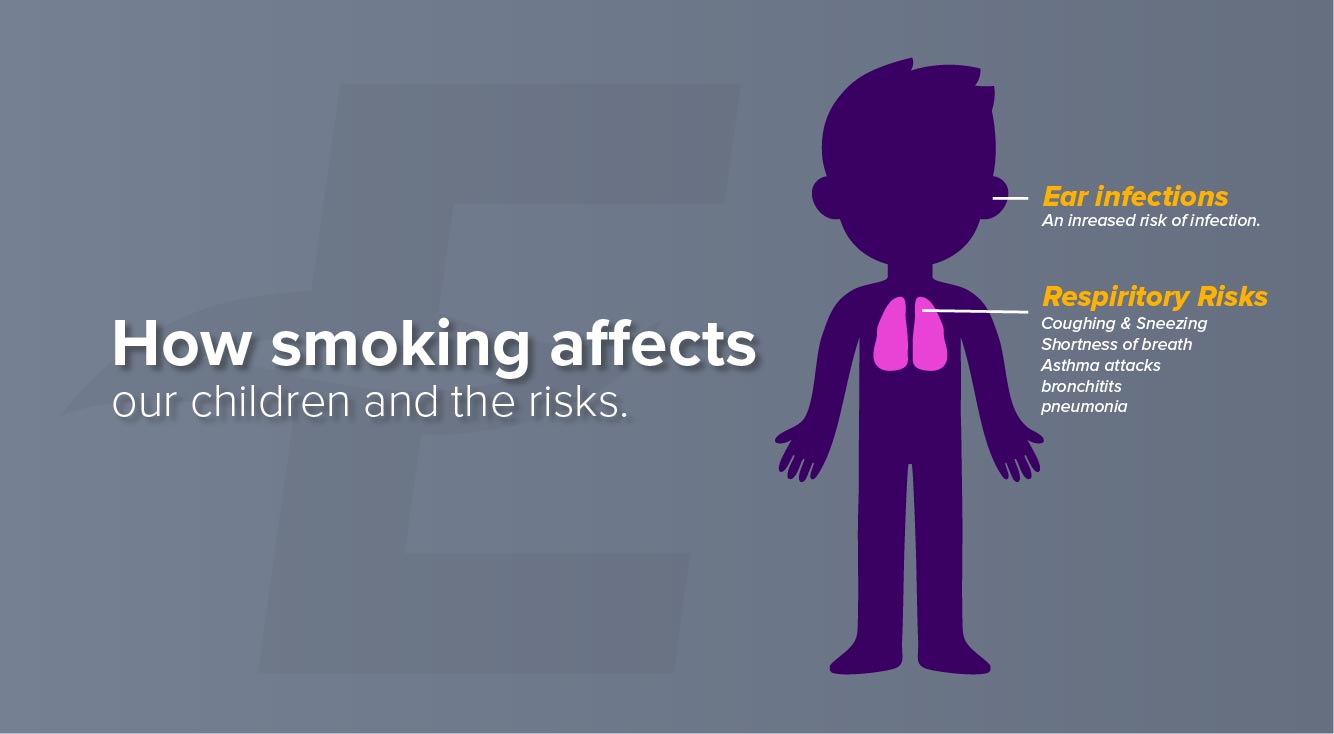 The Damaging Effects of Smoking on Children