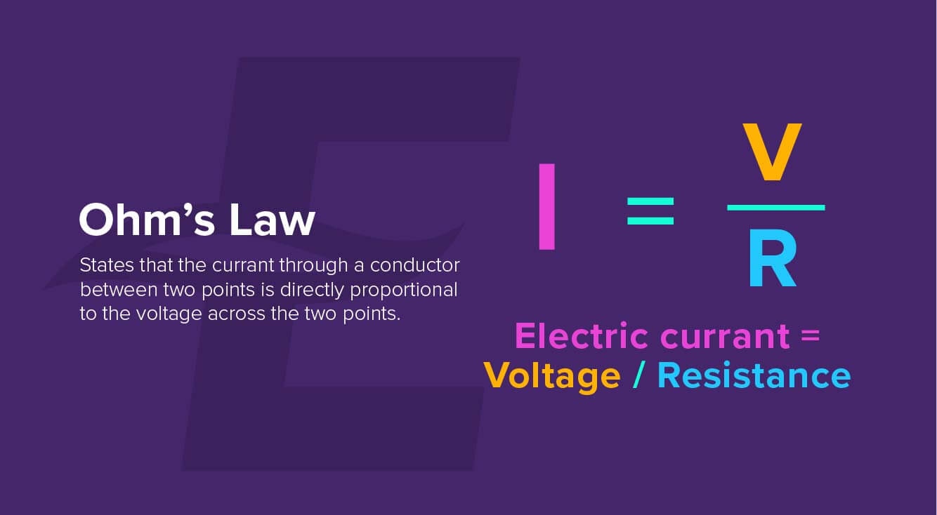 Diagram explaining Ohm's law