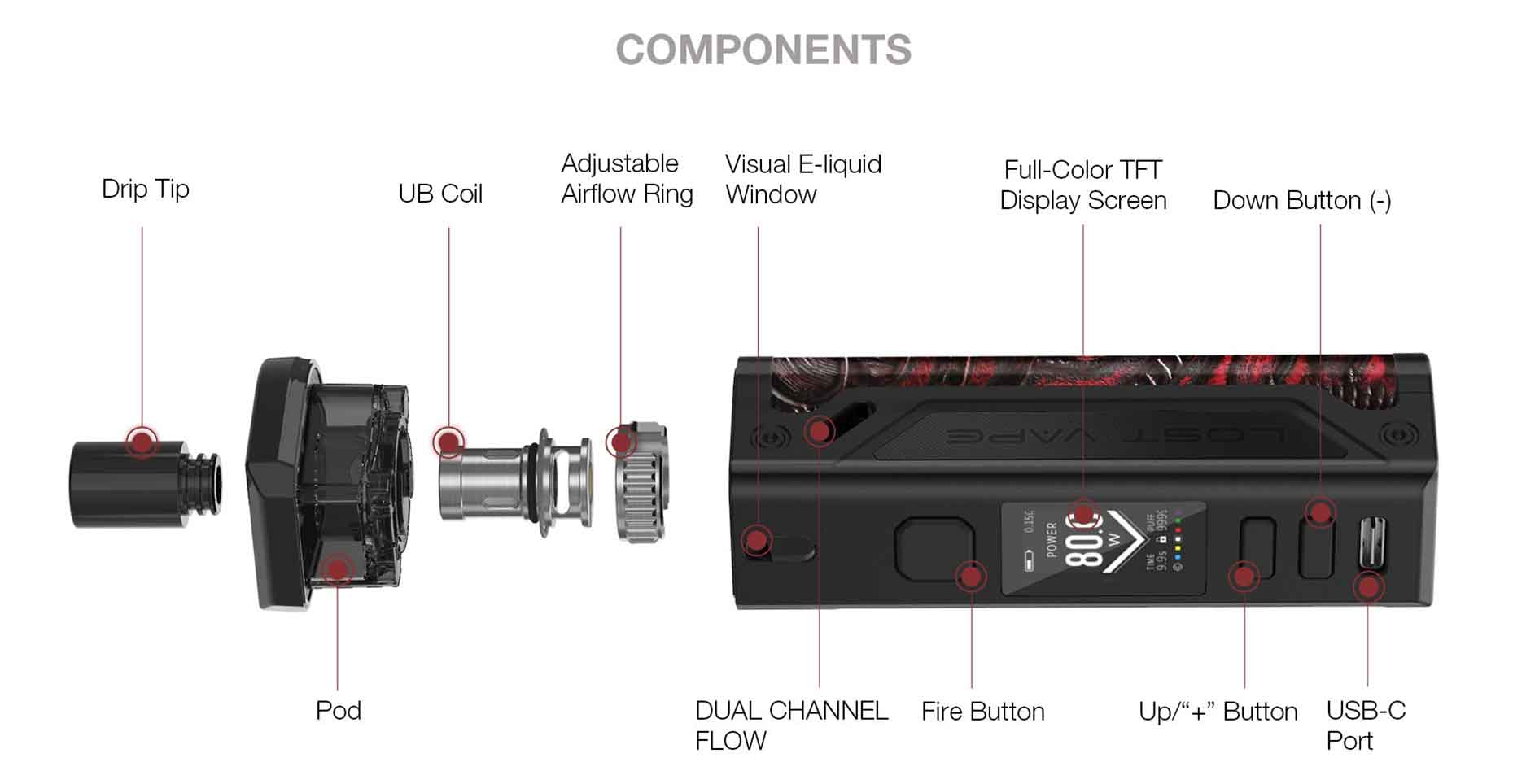 Thelema Components