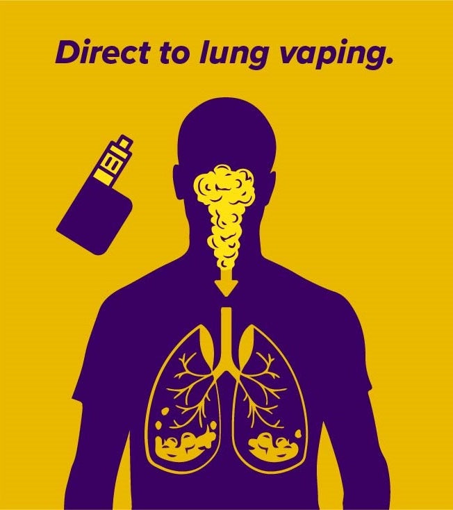 Direct To Lung Vape Kits