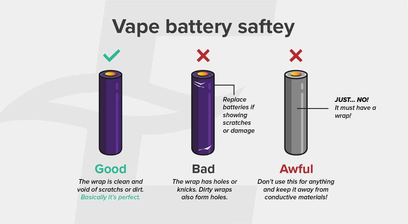 Do's and Dont's of Vape Batteries