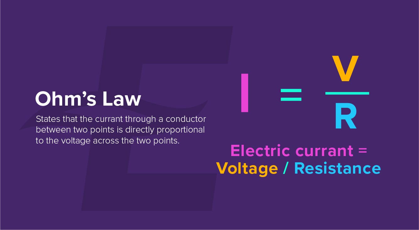 What is Ohms Law
