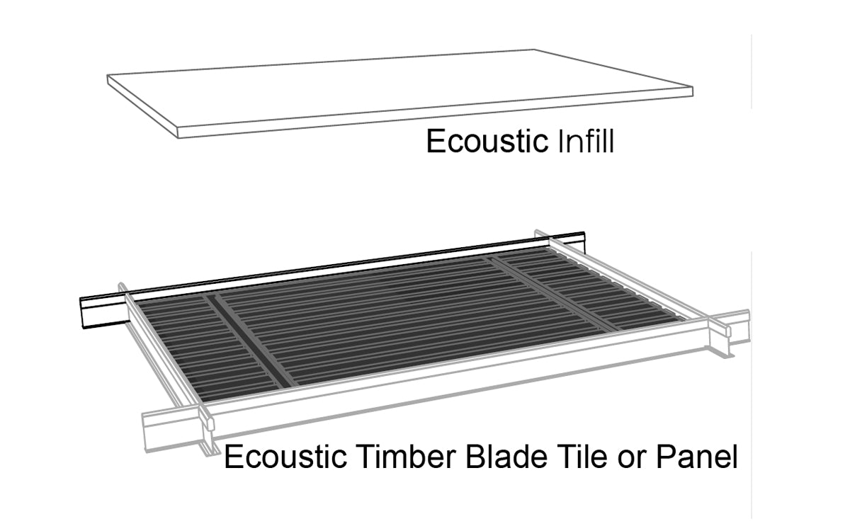 Ecoustic Timber Blade Infill