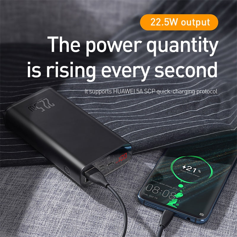 Baseus 22.5W Power Bank 20000mAh External Battery Charger Support SCP Quick Charge 3.0 USB PD Fast Charging Powerbank For Phone