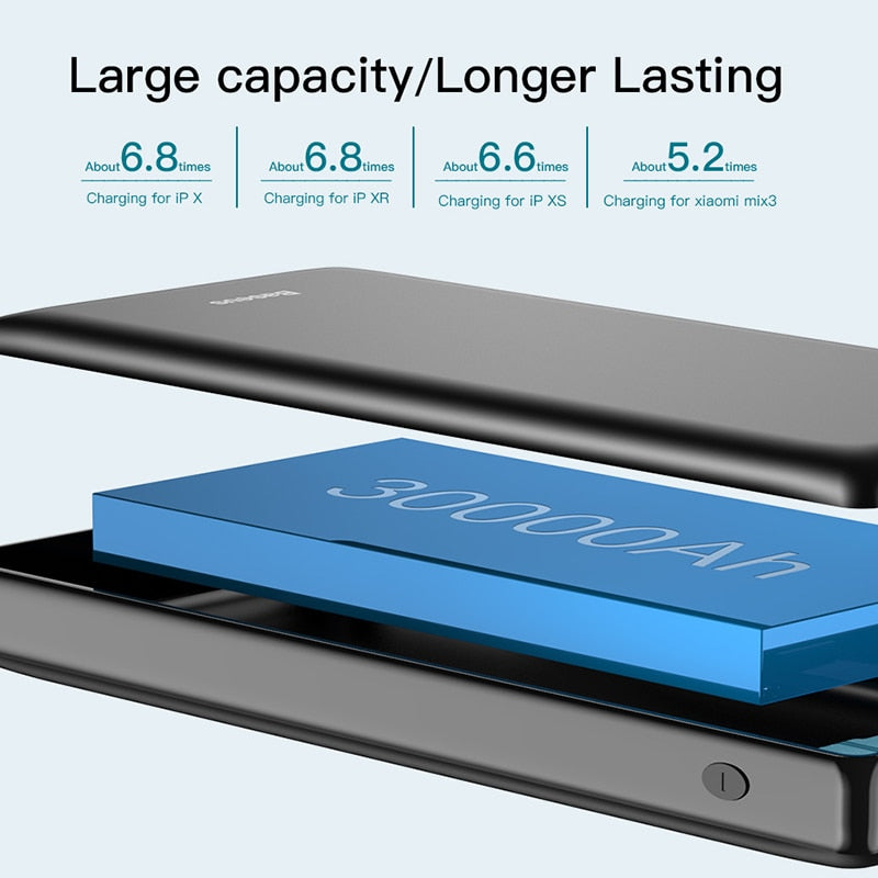Baseus 30000mAh Power Bank USB PD Fast Charging Powerbank Portable External Battery Charger with Two-way Quick Charge For Phone