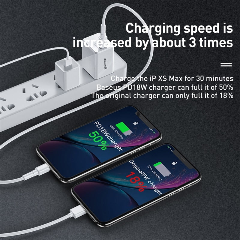 Baseus US Plug PD Charger 18W Support USB Type C PD Fast Charging Portable Wall Adapter Charger