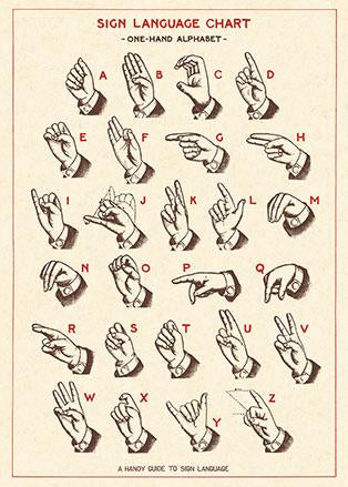 Poster - Sign Language Chart