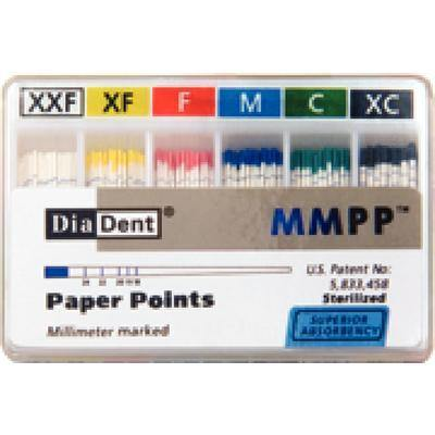 Millimeter Marked Absorbent Paper Points – Auxiliary Sizes Spill-Proof Box, 200/Pkg