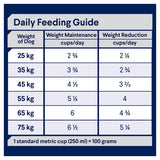 ADV DOG WEIGHT CONTROL LARGE BREED 13KG