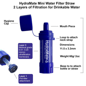HydraMate Mini Water Straw