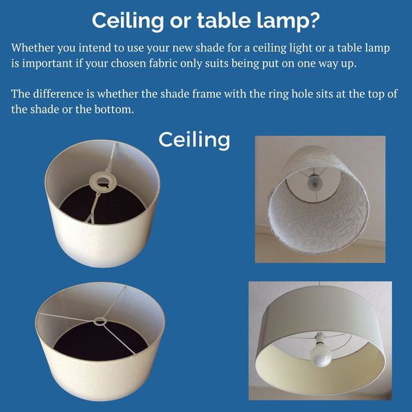 Guide to selecting a shade for a table lamp or floor stand, or a shade to hang from the ceiling.