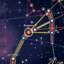 Load image into Gallery viewer, Figures in the Sky — Scorpius & Antares