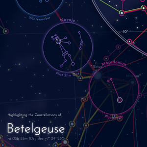 Figures in the Sky — Orion & Betelgeuse