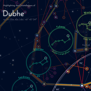 Figures in the Sky — Ursa Major & Dubhe