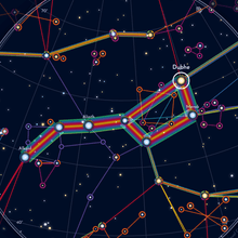Load image into Gallery viewer, Figures in the Sky — Ursa Major & Dubhe