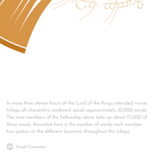 Load image into Gallery viewer, Words Spoken in the Lord of the Rings ⁠— (A4)