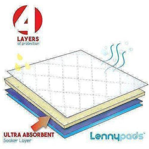 "LennyPads Large 23"" X 27"" Washable Pee Pad - Lifeline Pet Supplies"