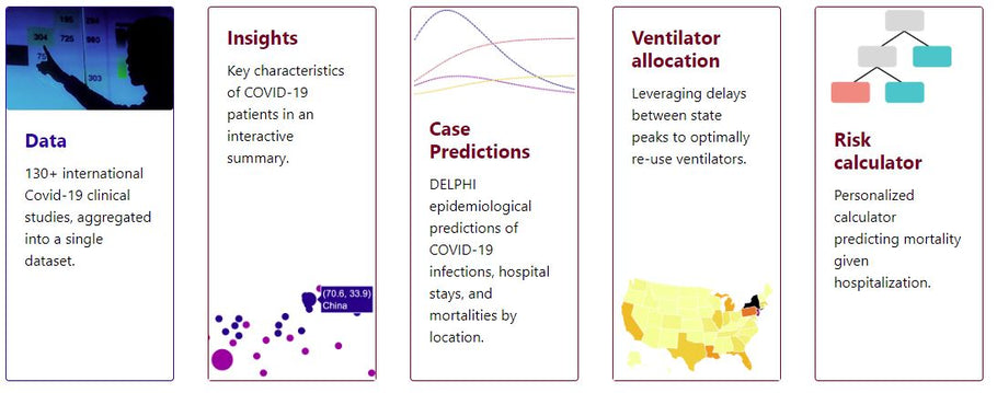 MIT Sloan models track COVID-19 spread in communities and predict patient outcomes