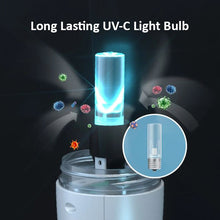 Load image into Gallery viewer, Portable UV-C Air Sanitizer/Purifier device