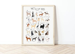 The A-Z of Dogs Art Print
