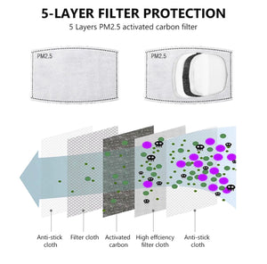 5-layer activated carbon PM 2.5 filter protection refill packs