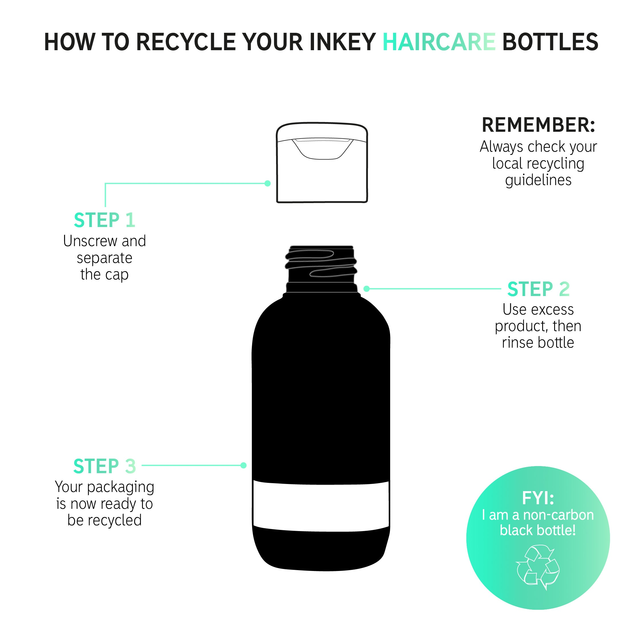 How to recycle the bottle
