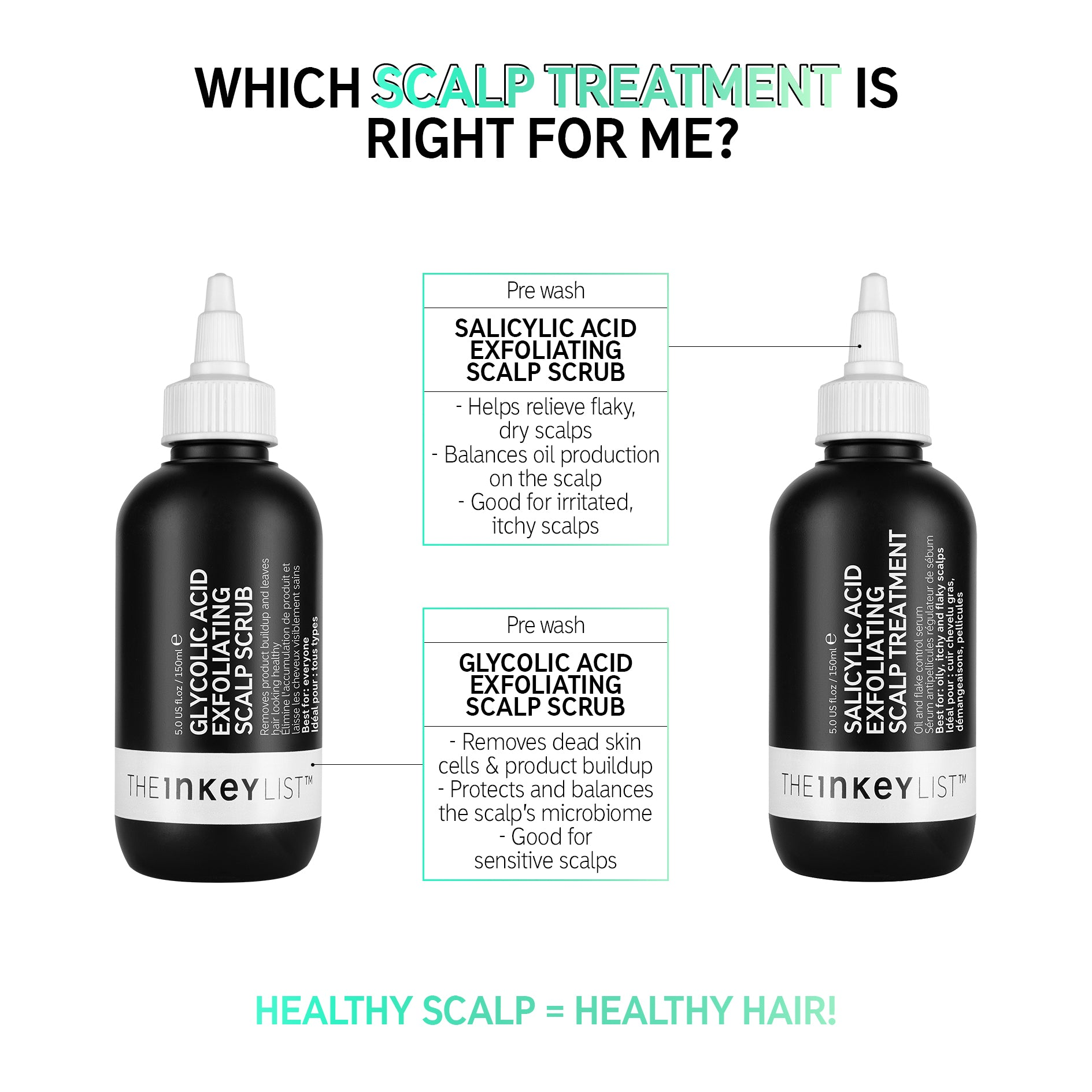 Which Scalp Treatment is right for me?