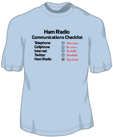 T149-Ham Radio Communications Checklist