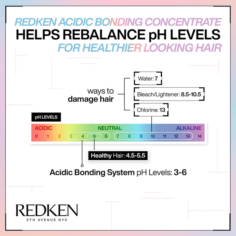 Acidic bonding perfecting concentrate leave-in treatment
