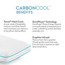 Load image into Gallery viewer, CARBONCOOL® + OMNIPHASE® PILLOW