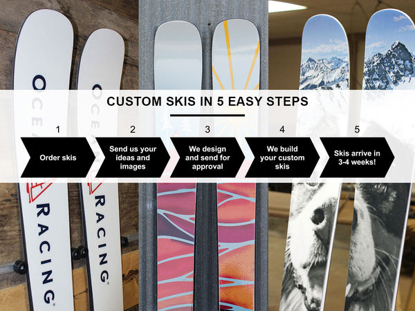 Ordering Custom Ski Graphics
