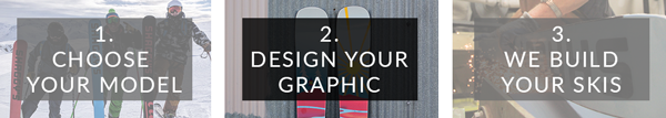 Custom Ski Designer - Step 2 - Design your own Custom Skis