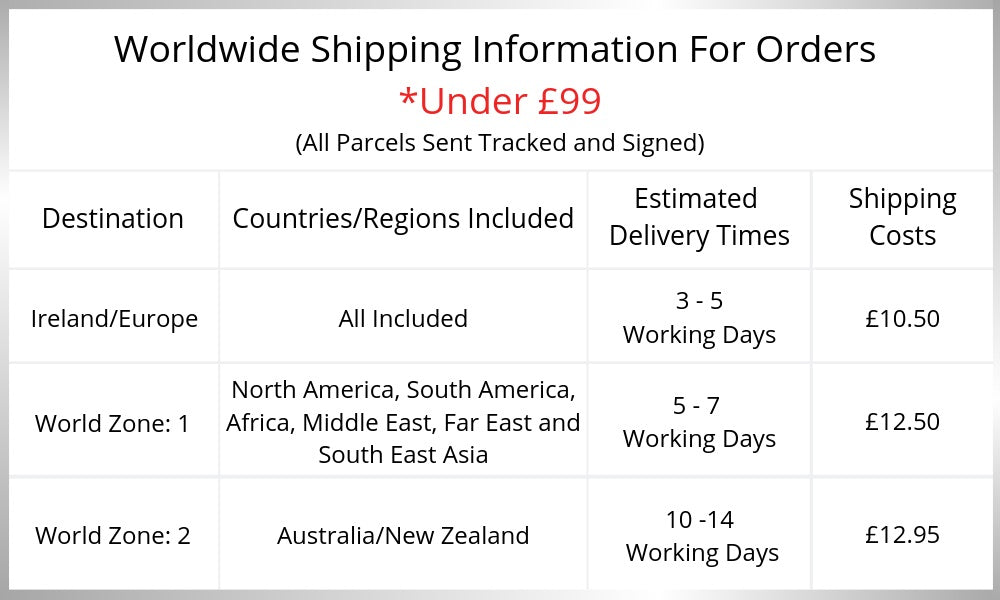 Worldwide delivery times and prices