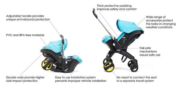 Doona Car Seat - Give Wink