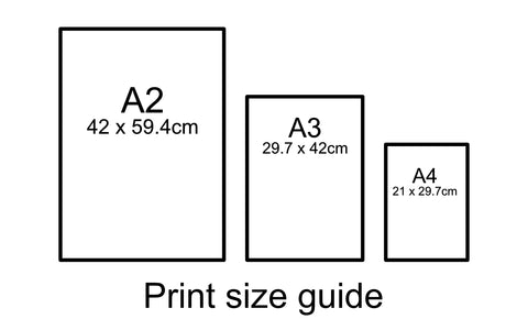 Print size guide