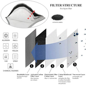 Carbon Filters for Sports Mask & Dust Face Mask